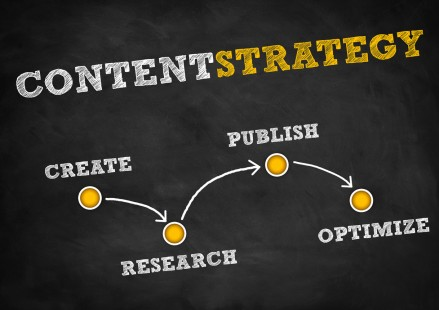 How content strategy drives digital marketing